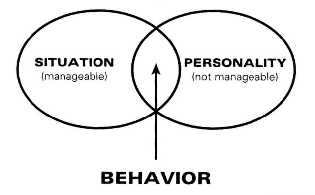 1-situation behavior