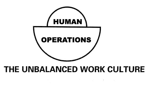 Unbalanced culture diagram
